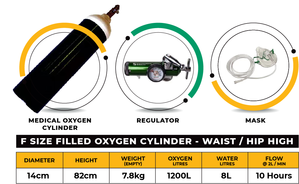 Medical Oxygen Supplier